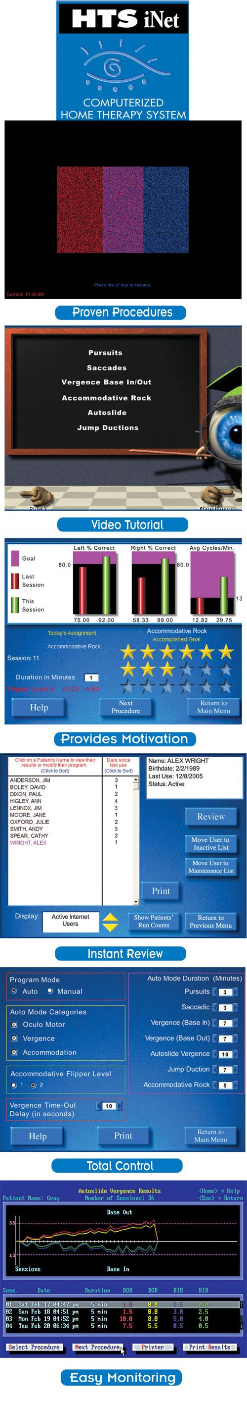 HTS iNet Program