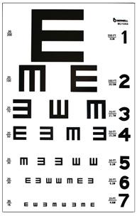 Illiterate - 20ft Test Chart