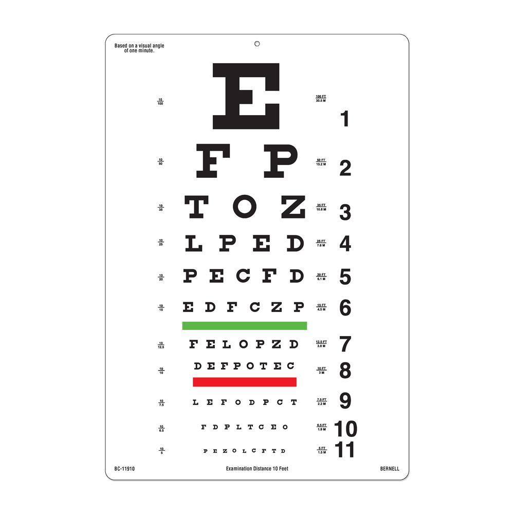 "Snellen ""E"" Test - 10ft Test Chart"