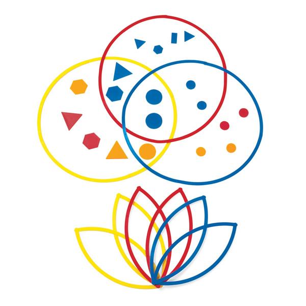 Venn Circles - Attribute Sorting Circles